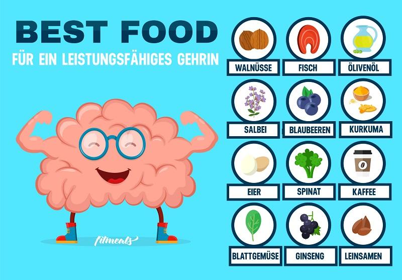 Brainfood Folgende Lebensmittel liebt Dein Hirn | fitmeals
