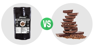 Schokdrops-vs-Schokolade